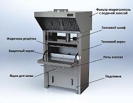 Печь-мангал для работы внутри ресторана